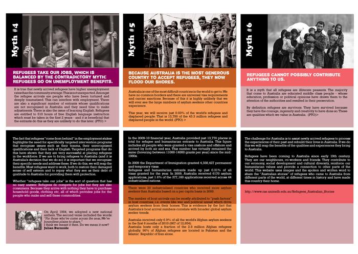 UNHCR-cards